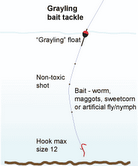 Grayling Long Trotting Diagram
